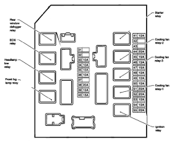 08f 2011 vw tiguan fuse box diagram 2011 Vw Tiguan Fuse Diagram 2011 VW Jetta Fuse Map