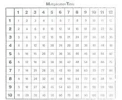 Free Printable Times Tables Chart Csdmultimediaservice Com