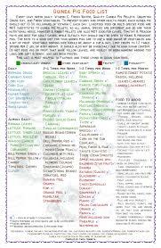 Printable Guinea Pig Food Chart Www Bedowntowndaytona Com