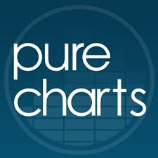 Pure Charts Fr Statistics On Twitter Followers Socialbakers