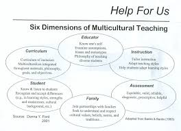 write my paper for cheap in high quality diversity tolerance diversity tolerance essay