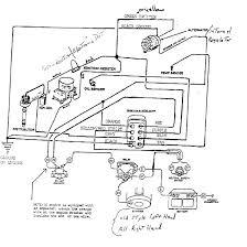 images of roper dryer redvq wiring diagram wire diagram dryer diagram red4440vq1 roper image about wiring diagram and dryer diagram red4440vq1 roper image about wiring diagram and