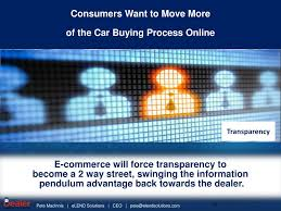 PPT - How will a Post Dealer Reserve World Impact the Sales and Finance  Process? PowerPoint Presentation - ID:6094791