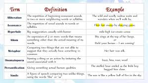 examples of figurative language alisen berde examples of figurative language