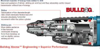 bosch bulldog hammer drill. bulldog engineering ensures accurate impact transmission. bosch hammer drill l