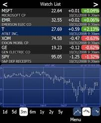 Spy Stock Quote Custom TickerTape 4848 Get Stock Quotes Charts On Your Mobile Pocket