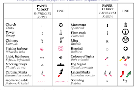 Chart Maker Ncd Noaa Gov Pdf Cartographic Rules And Differences In Nautical Data