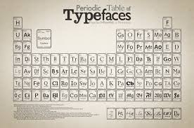 periodic table of type faces please help me to learn about this ...