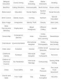 college persuasive essay topics ▷ godness mod com persuasive essay topic