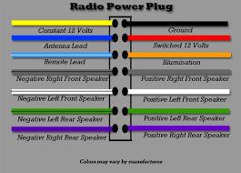 aftermarket radio wiring diagram & \