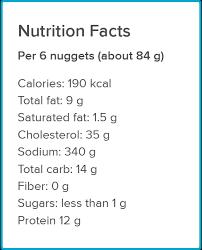 Chicken Nuggets Nutrition Comparison Nurture Life