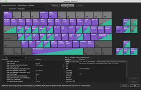 20 Vital Keyboard Shortcuts For Adobe Premiere Pro Editing