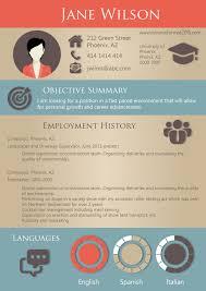 Resume Format 2015 Samples Resume Format 2017