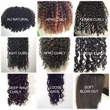 Curl Texture Chart Texture Chart Unkempt Kurls