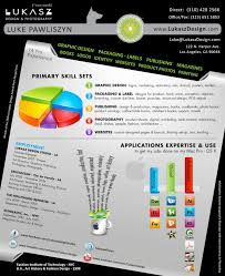 Creative Infographic Resumes Thinglink