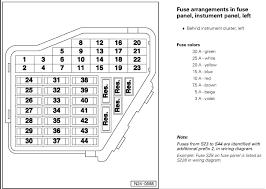 volkswagen rabbit fuse box diagram volkswagen wiring diagram and vw rabbit headlight fuse at 2009 Vw Rabbit Fuse Box Diagram
