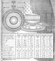 lanzar max max inch w small enclosure ohm subwoofer installation specifications diagram