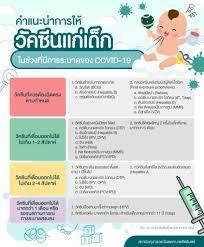 วัคซีนเด็กในยุค COVID-19 - โรงพยาบาลศิครินทร์