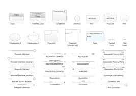 Uml Composite Structure Diagram Design Elements