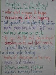 Blog Archives Mrs Mousseaus Gr 5 6 Class