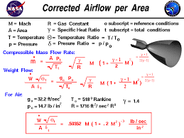 a graphic showing the equations which describe the corrected airflow per unit area