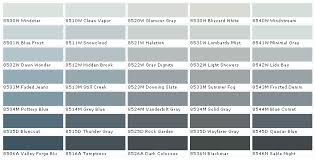 Duron Paints Duron Paint Colors Duron Wall Coverings