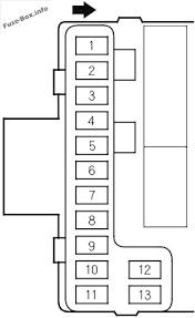 honda pilot (2003 2008) \u003c fuse box diagram 2003 Honda Pilot Fuse Diagram fuse box diagram (passenger compartment, driver's side)