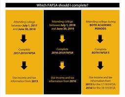 Fafsa Changes For 2017 18 Beyond Millersville University