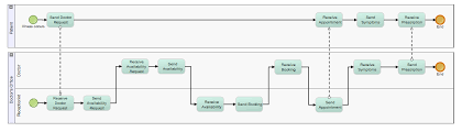 Creating Complex Diagrams With The Dojo Diagrammer Widget
