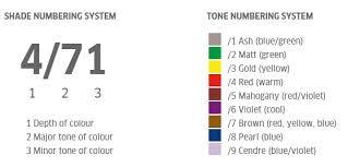 Koleston Color Chart Numbers Koleston Perfect And The New Le Beige Collection Salons Direct