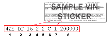 Bicycle Serial Number Chart Vin Part Number Decoder Load Trail Llc