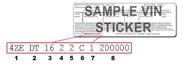 Road Trailer Identification Chart Vin Part Number Decoder Load Trail Llc
