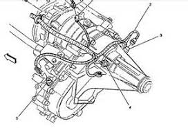 similiar 99 chevy blazer transmission keywords chevy 350 oil pump installation on 99 chevy blazer engine diagram
