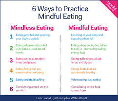 Meditation Diet Chart 6 Ways To Practice Mindful Eating Mindful