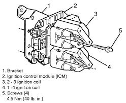 97 s10 fuse box diagram wiring diagrams image gmaili net repair guides distributorless ignition system dis rhautozone 97 s10 fuse box diagram at gmaili