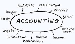 what online accounting assignment help can do for you  accounting the art of knowing where the money goes
