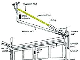 garage door cost to replace garage door spring and cable unique