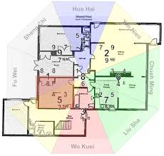 Small Bedroom Feng Shui Layout How To Set Up Your Bedroom Furniture Durham Blog Great Ideas For