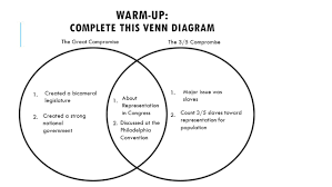 House Vs Senate Venn Diagram Congress Venn Diagram Free Wiring Diagram For You