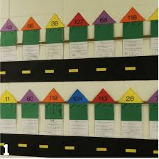 2nd Grade Math Charts 1st Grade Place Value The Brown Bag Teacher