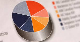 Balanced Investment Portfolio Pie Chart How To Set Up Your Investment Portfolio Proper Asset