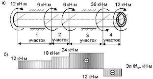 Дипломы курсовые и рефераты по инженерно техническим предметам на  Дипломы курсовые и рефераты по инженерно техническим предметам на заказ в Днепропетровске