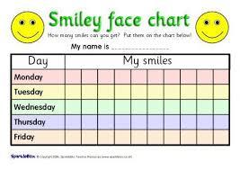 5 Day Reward Chart 5 Day Reward Charts Sb551 Sparklebox Printable Reward