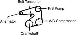 suzuki serpentine belt diagram 4 cylinder questions answers 47cc840 jpg