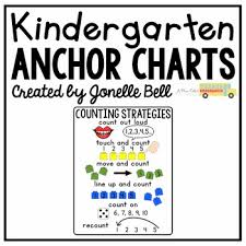 What Is Anchor Chart Counting Strategies Anchor Chart