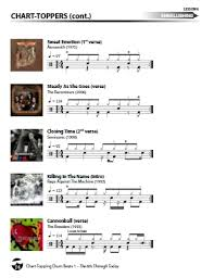 Chart Topping Drum Fills Pdf Chart Topping Drum Beats Page 74 Sample Onlinedrummer Com