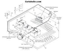 36 volt club car diagram wiring diagram world 36 volt club car wiring diagram wiring diagram datasource 1998 36 volt club car wiring diagram