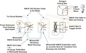 how to wire a closet light with wiremold wiring diagram for wall adding a light switch to an existing switch at Wall Light Wiring Diagram