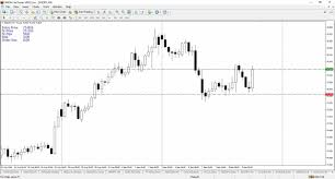 Forex How To Calculate Position Size Forex Cfd Trading