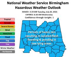 Flash Flood Watch For Tuscaloosa County ...
